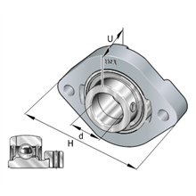 Supporto GLCTE30-XL INA 30x112,5x38,1 Weight 0,75